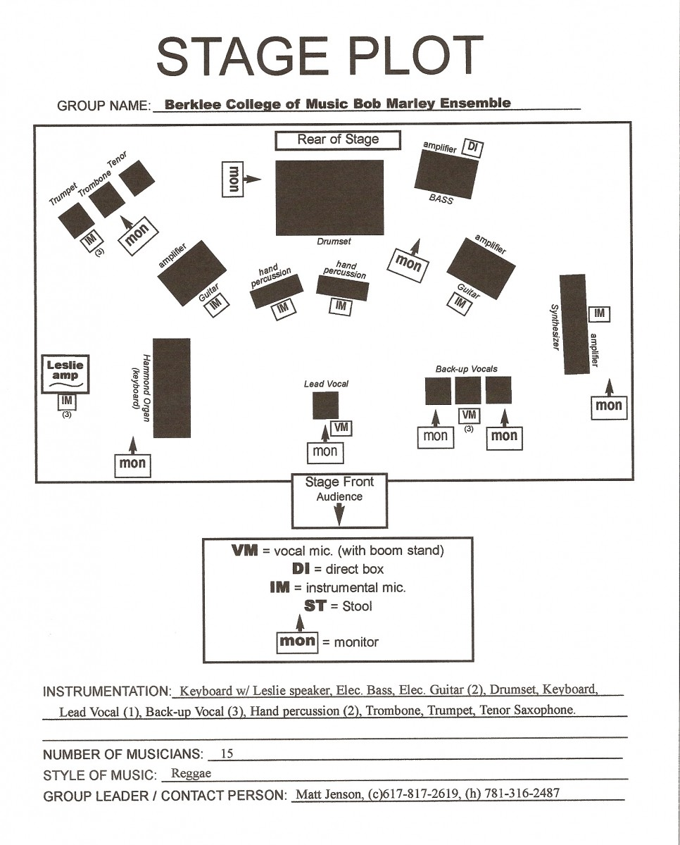 How To Make A Stage Plan For A Band
